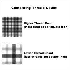 Understanding thread count for kids sheets kids zip sheets for Is higher thread count better