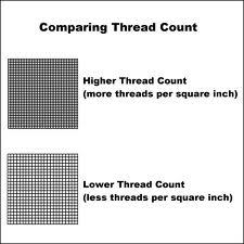 thread count 2